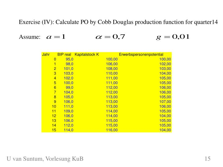 Exercise (IV): Calculate PO by Cobb Douglas production function for quarter14