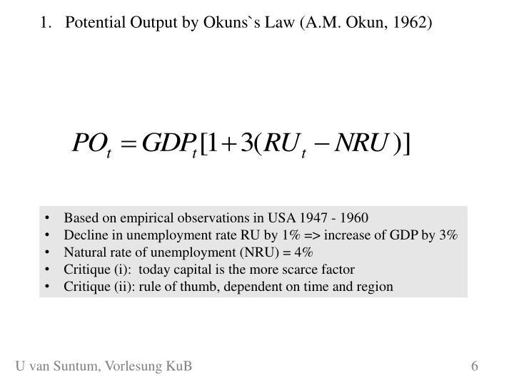 Potential Output by Okuns`s Law (A.M. Okun, 1962)