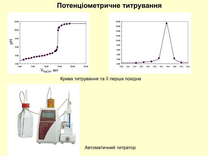 Потенціометричне титрування
