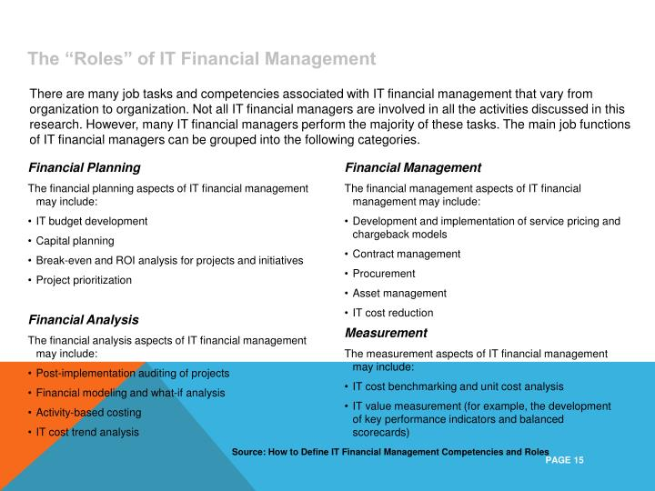 PPT IT FINANCIAL SERVICES MANAGEMENT PowerPoint Presentation ID