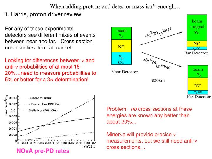 When adding protons and detector mass isn't enough…