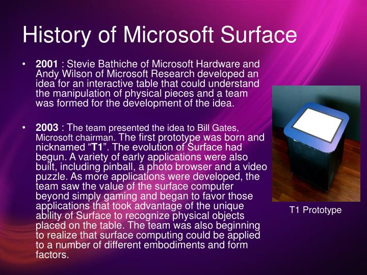 history of microsoft Microsoft general manager, jeff hansen, told the seattle times that it signal[s] the heritage but also signal[s] the future — a newness and freshness in honor of the unveiling, we put together a history of microsoft's evolving logo: the good, the bad, and the bizarrely groovy (hey, it was the '70s.