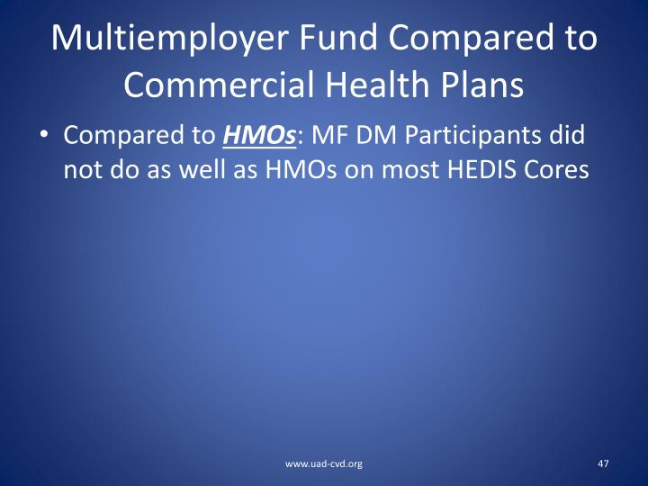 Multiemployer Fund Compared to Commercial Health Plans