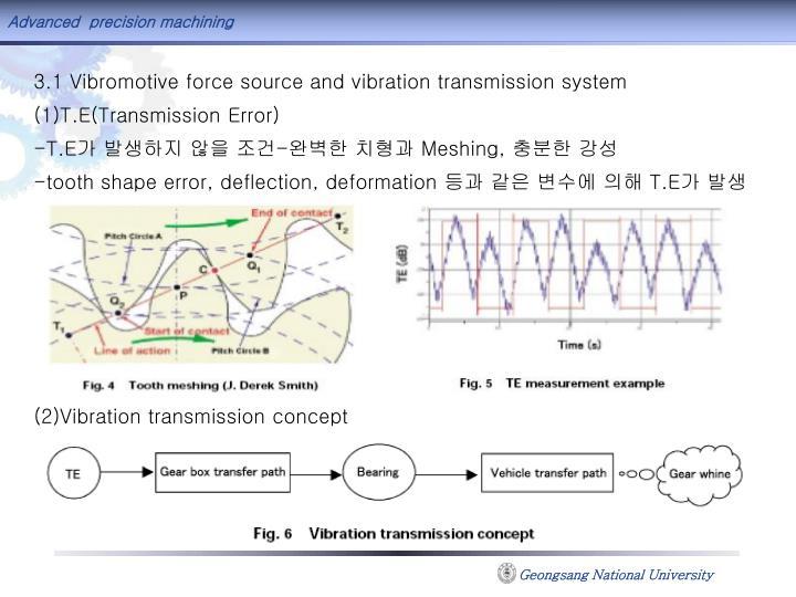 3.1 Vibromotive force source and vibration transmission system