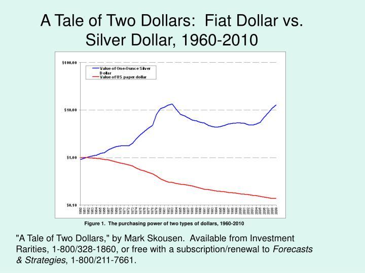 A Tale of Two Dollars: Fiat Dollar vs. Silver Dollar, 1960-2010