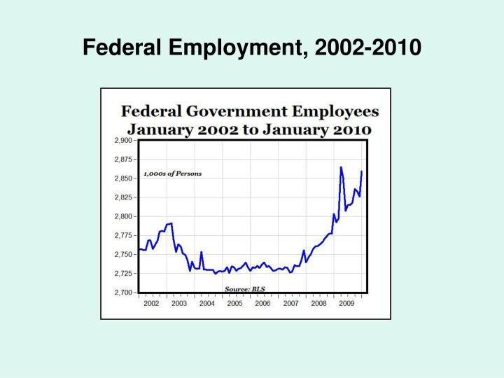 Federal Employment, 2002-2010