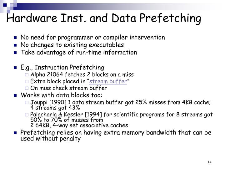 Hardware Inst. and Data Prefetching
