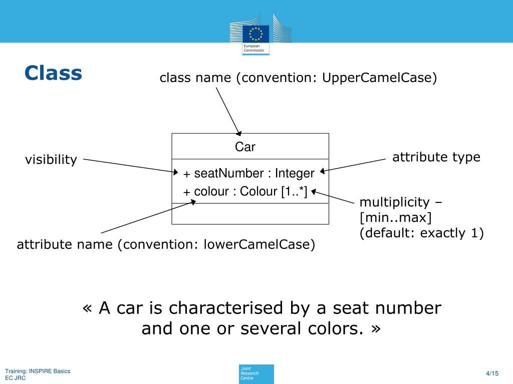 PPT - UML class diagram : example PowerPoint Presentation ...