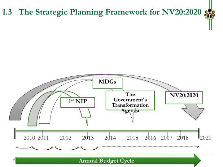 1.3   The Strategic Planning Framework for NV20:2020