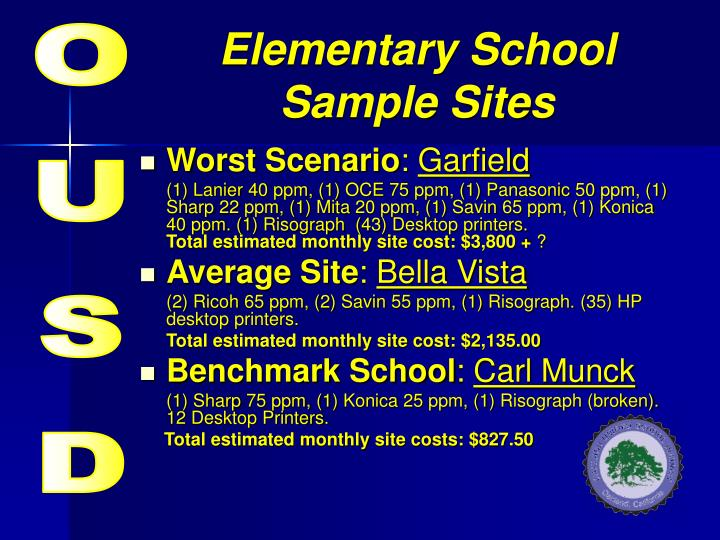 Elementary School Sample Sites