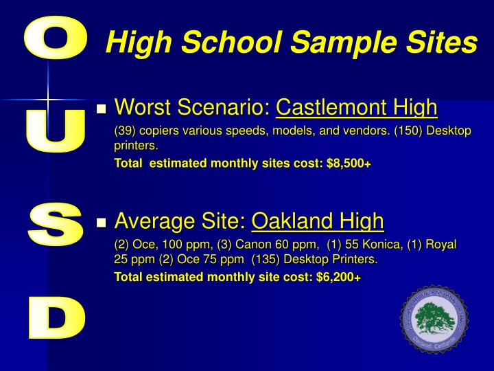 High School Sample Sites