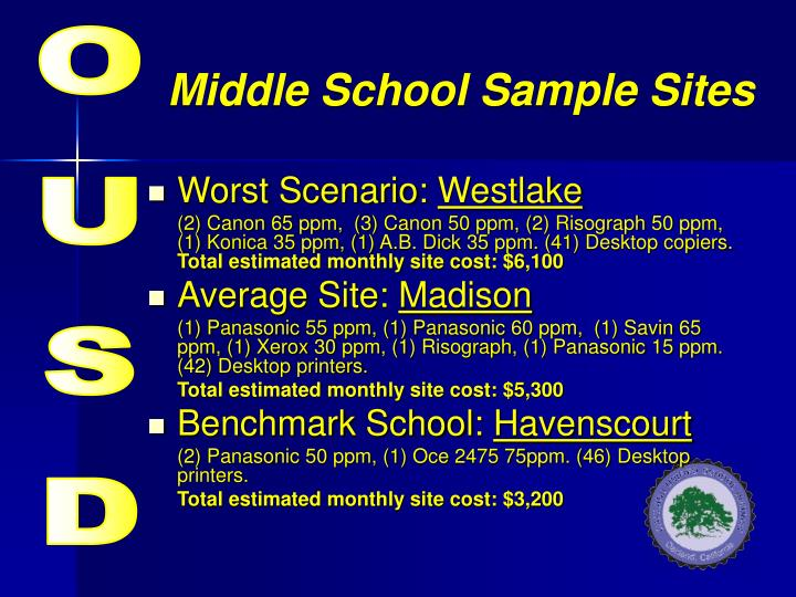 Middle School Sample Sites