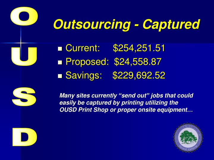 Outsourcing - Captured