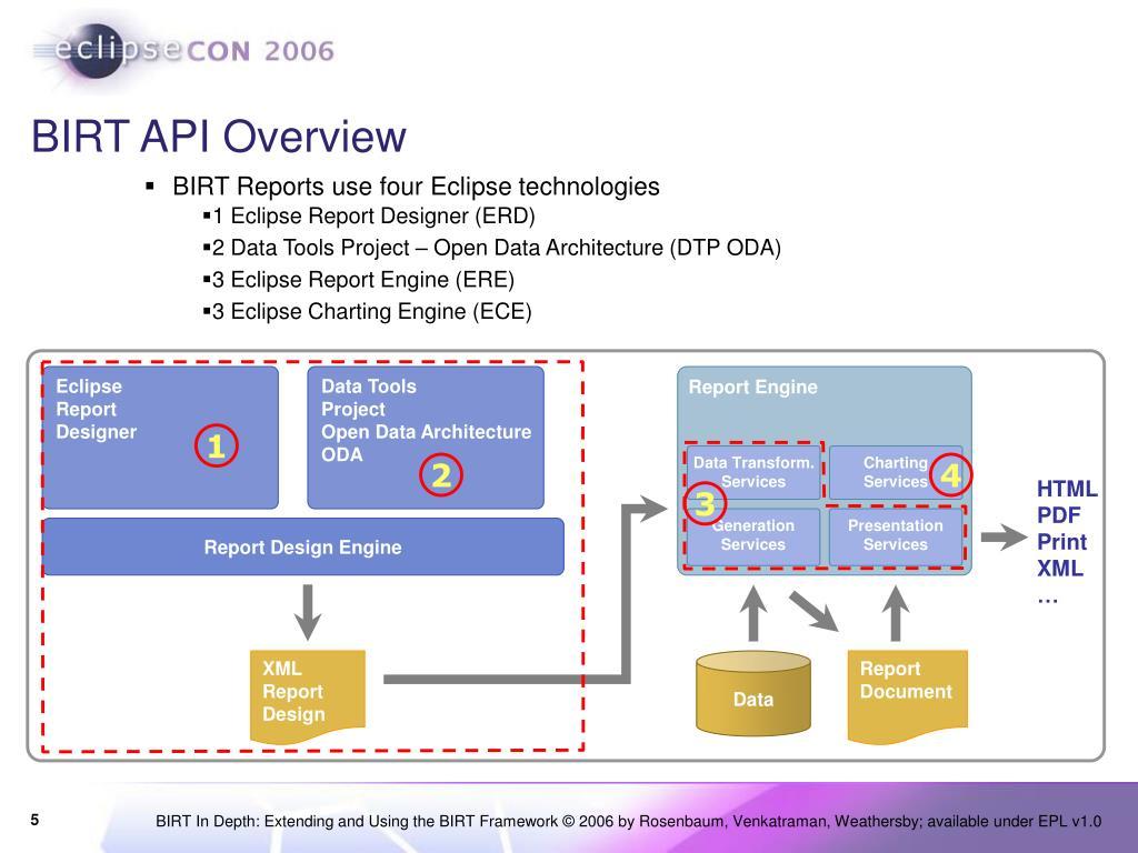 PPT - BIRT In Depth PowerPoint Presentation - ID:5748985