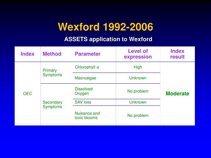 Wexford 1992-2006