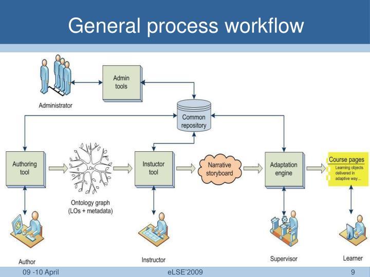 General process workflow