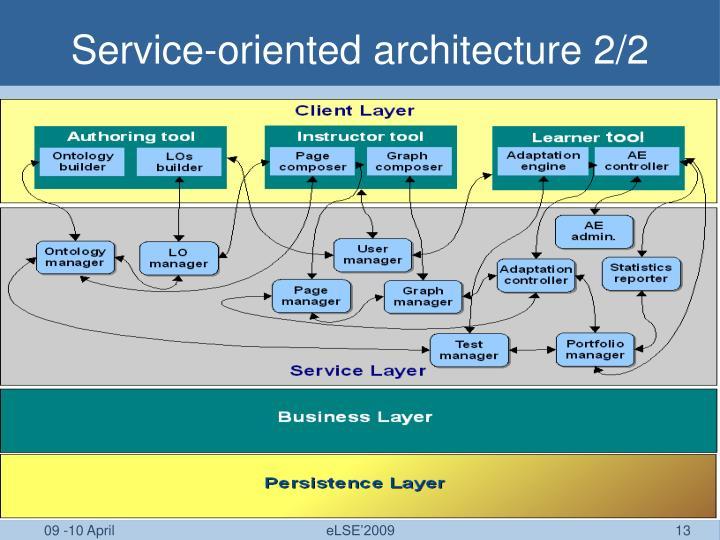 Service-oriented architecture 2/2