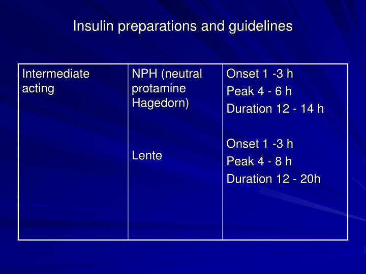 Insulin preparations and guidelines