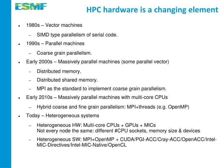 Hpc hardware is a changing element