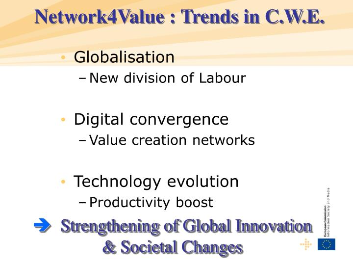 Network4Value : Trends in C.W.E.