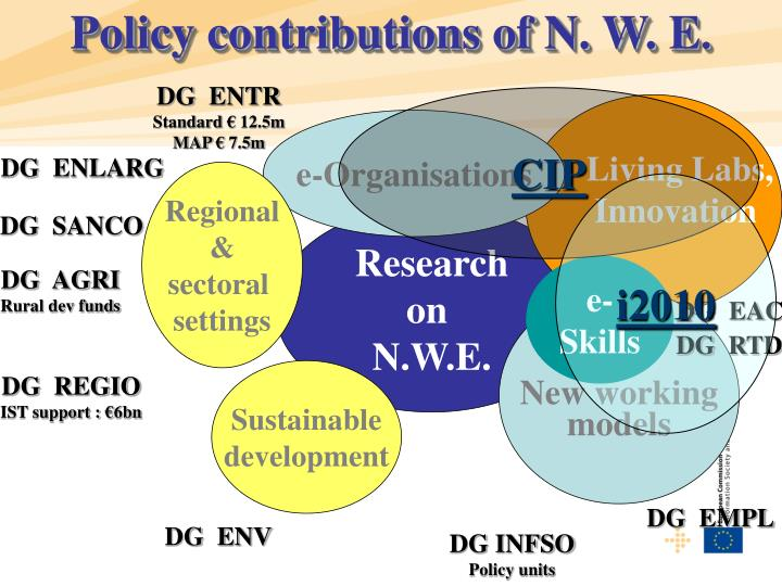 Policy contributions of N. W. E