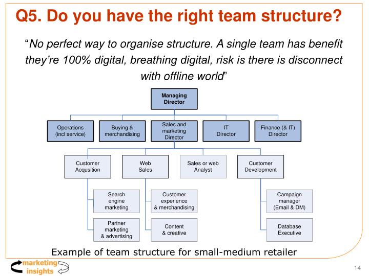 characteristics of a heavyweight team structure erasmus Autonomous team empowerment - prior to a structure of autonomous teams value stream workers spent a considerable amount of time waiting because they were not empowered to make decisions this is one of the seven lean wastes which usually never gets accurately measured but is significant.