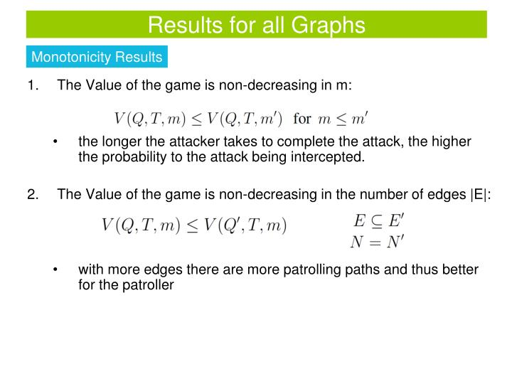 Results for all Graphs