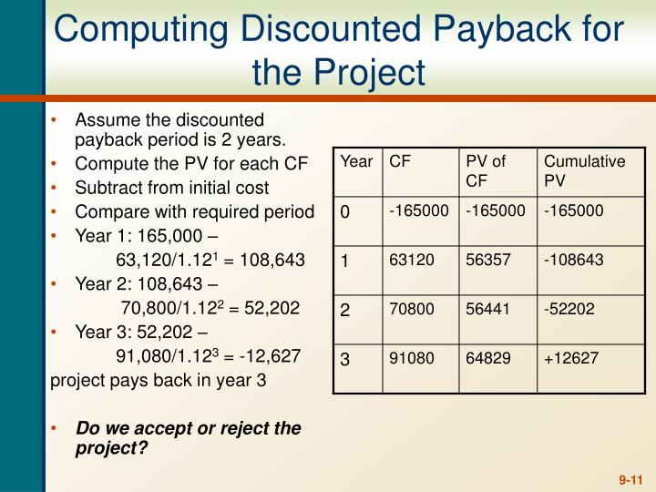 Computing Discounted Payback for the Project