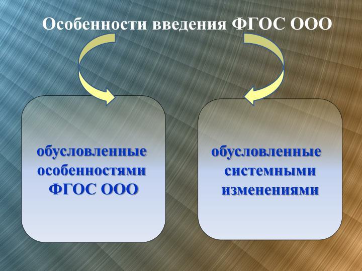 Особенности введения ФГОС ООО
