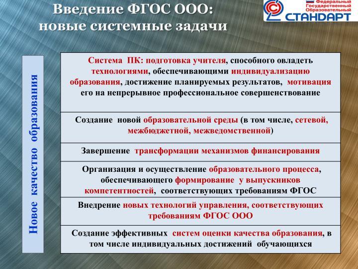 Введение ФГОС ООО: