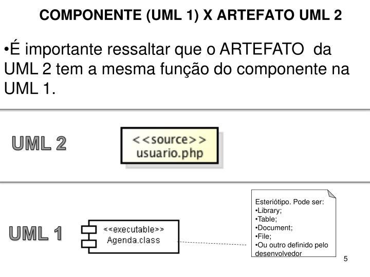 É importante ressaltar que o ARTEFATO  da UML 2 tem a mesma função do componente na UML 1.