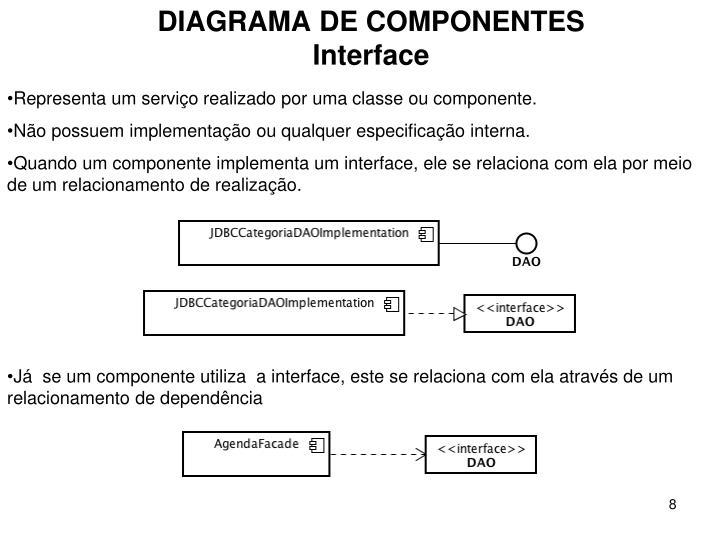 Representa um serviço realizado por uma classe ou componente.