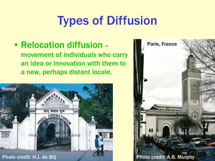 Types of Diffusion