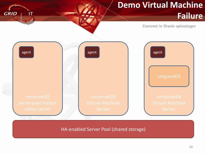 Demo Virtual Machine Failure
