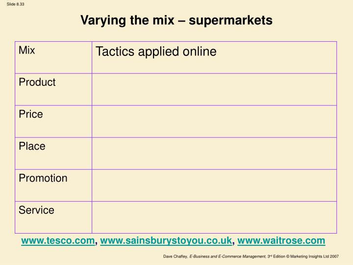 tesco product price place and promotion essay Good morning and welcome to marketing week's round-up of the news that tesco concedes rising food prices are causing a product development.