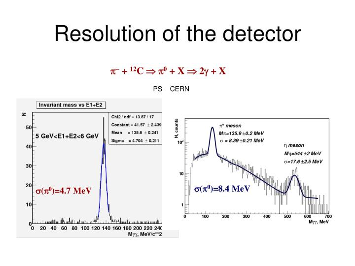 Resolution of the detector