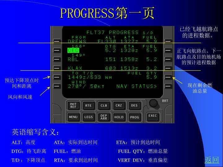 已经飞越航路点的进程数据。