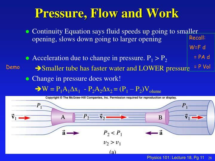 Pressure, Flow and Work