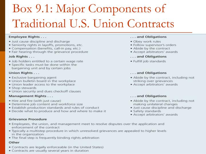 Box 9 1 major components of traditional u s union contracts