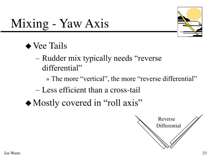 Mixing - Yaw Axis