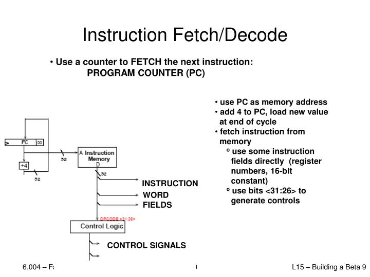 Instruction Fetch/Decode