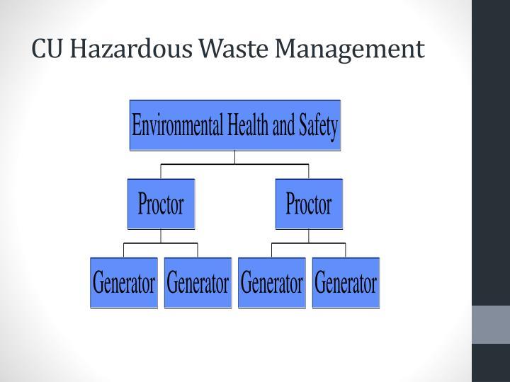 CU Hazardous Waste Management