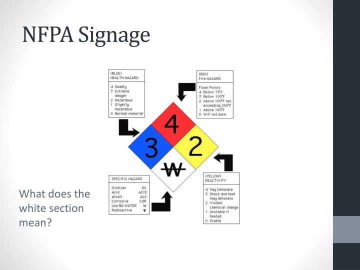 NFPA Signage