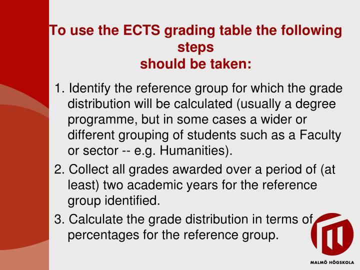 To use the ECTS grading table the following steps