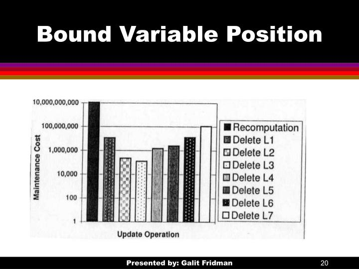 Bound Variable Position