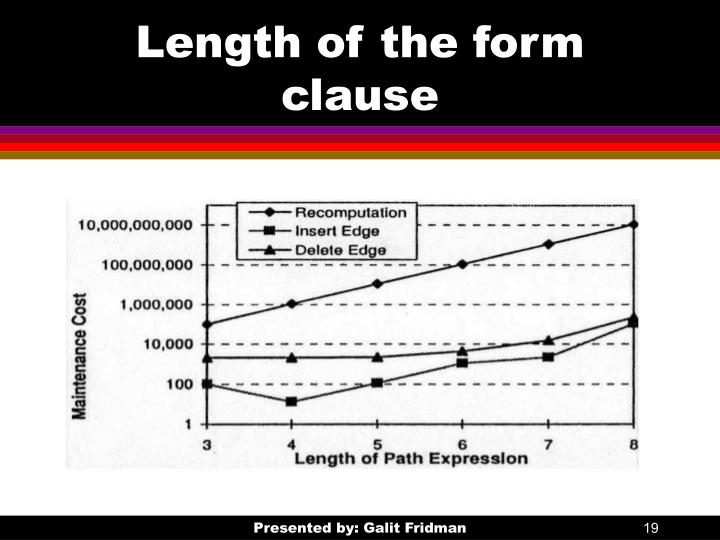 Length of the form clause