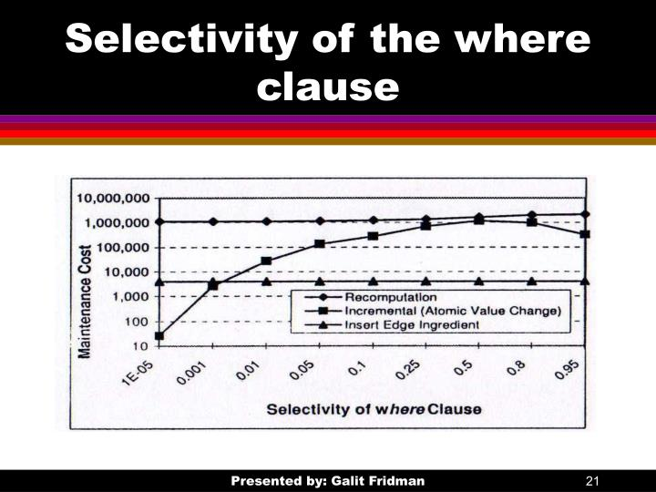 Selectivity of the where clause