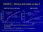 oasis 5 efficacy and safety at day 9