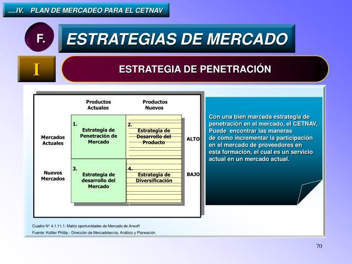 ....IV.PLAN DE MERCADEO PARA EL CETNAV