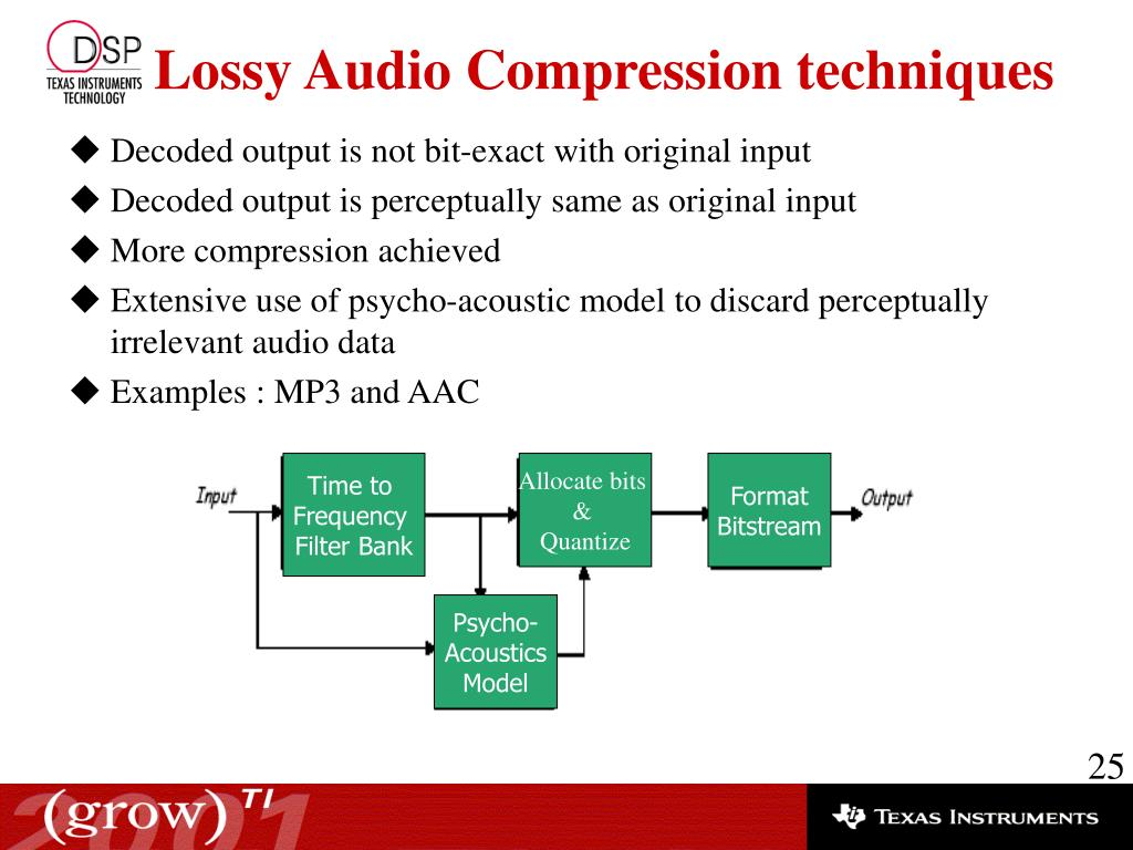 PPT - Basics of Audio Signal Processing PowerPoint